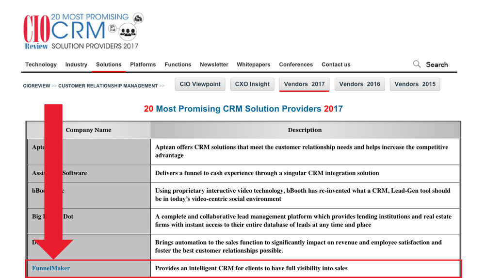 CIO Review Names FunnelMaker in 20 Most Promising CRM Solution Providers for 2017.